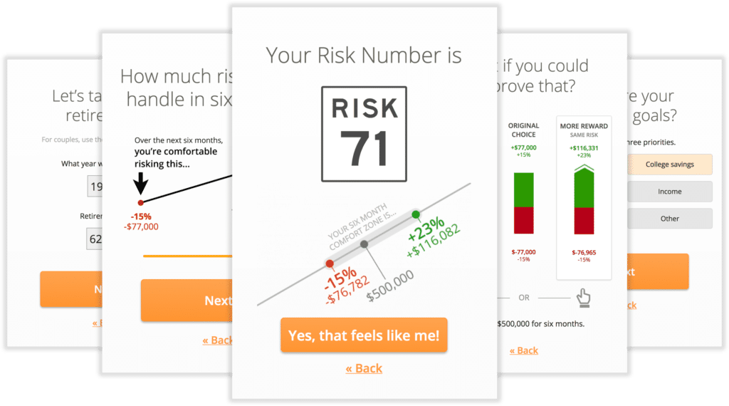 Together Planning Risk Score