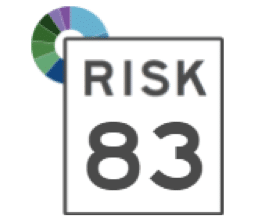 Current Risk