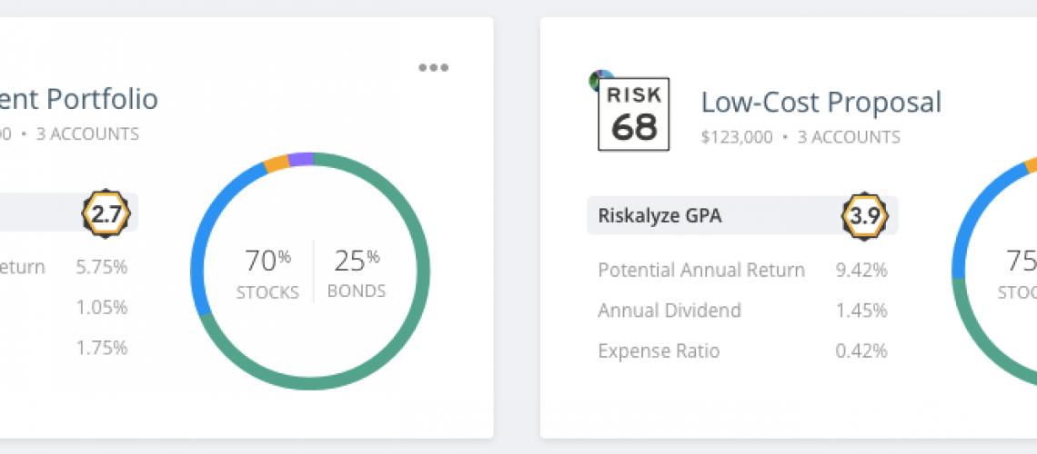 Riskalyze GPA comparison graphic